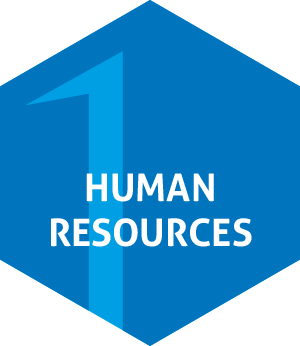 human resources adjacency